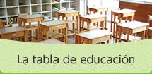 La tabla de educación
